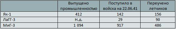 1469561305_tab001.png